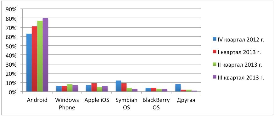 можно топ 10 востребованных смартфонов термобелье ACTIVE EXTREME
