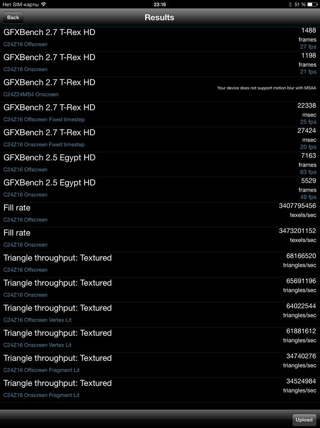 Обзор планшета Apple iPad Air