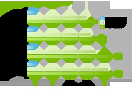 K40-App-Performance-GR-Small-final