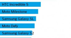 LG G Pro Lite Dual Screenshots 06