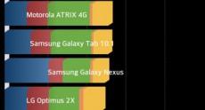 LG G Pro Lite Dual Screenshots 12