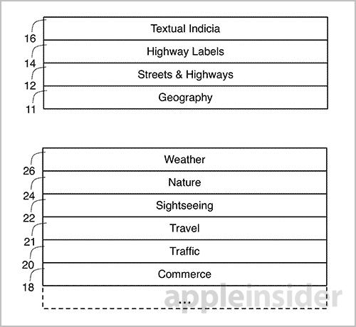 Apple пытается запатентовать интерактивный картографический интерфейс и дисплей на квантовых точках
