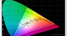 ASUS_VN279QLB_standard_cie_diagram