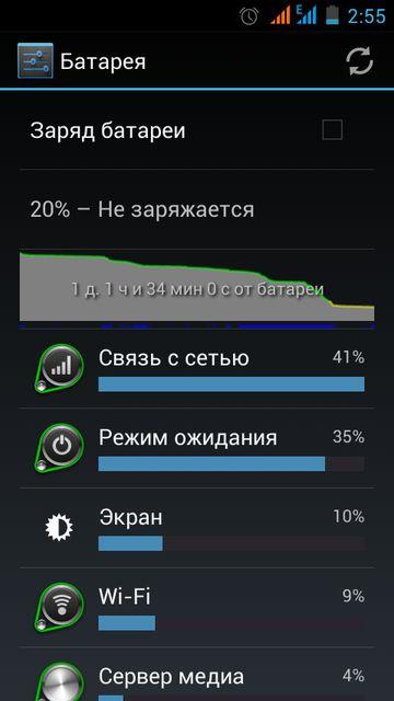 Как сделать скриншот на android 511 - Temperie.Ru