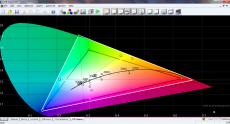 LG G Flex 100% Colors яркий