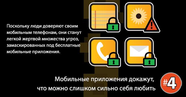 Symantec прогнозирует рост количества информационных угроз в 2014 году