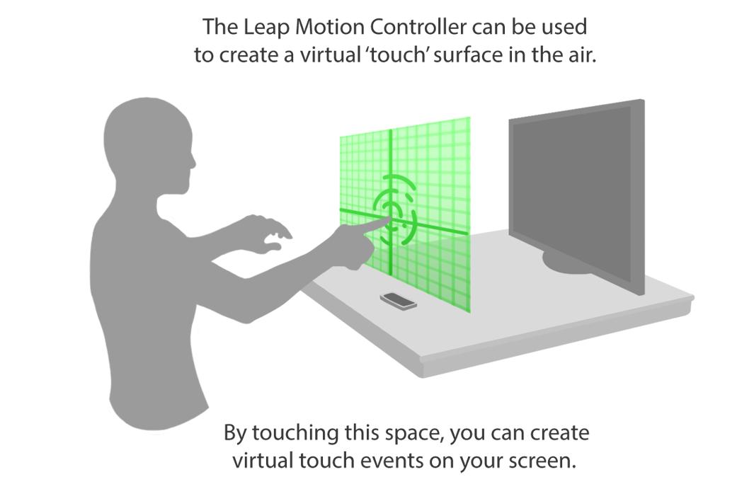 Обзор Leap Motion: управление компьютером взмахом руки - ITC.ua