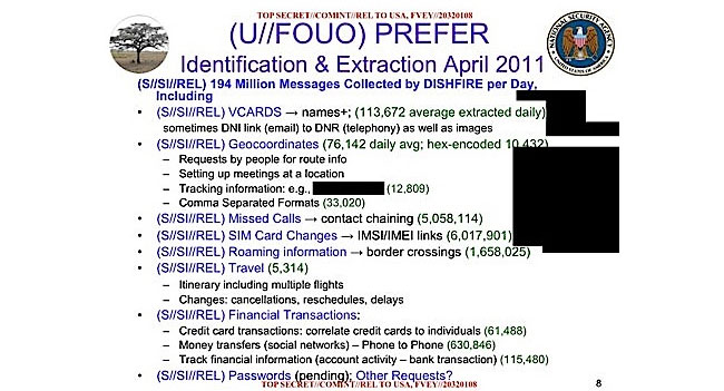 NSA ежедневно анализирует данные из 200 млн SMS сообщений