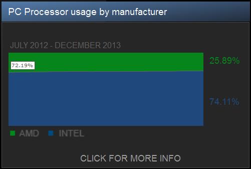 CPU_AMD-Intel