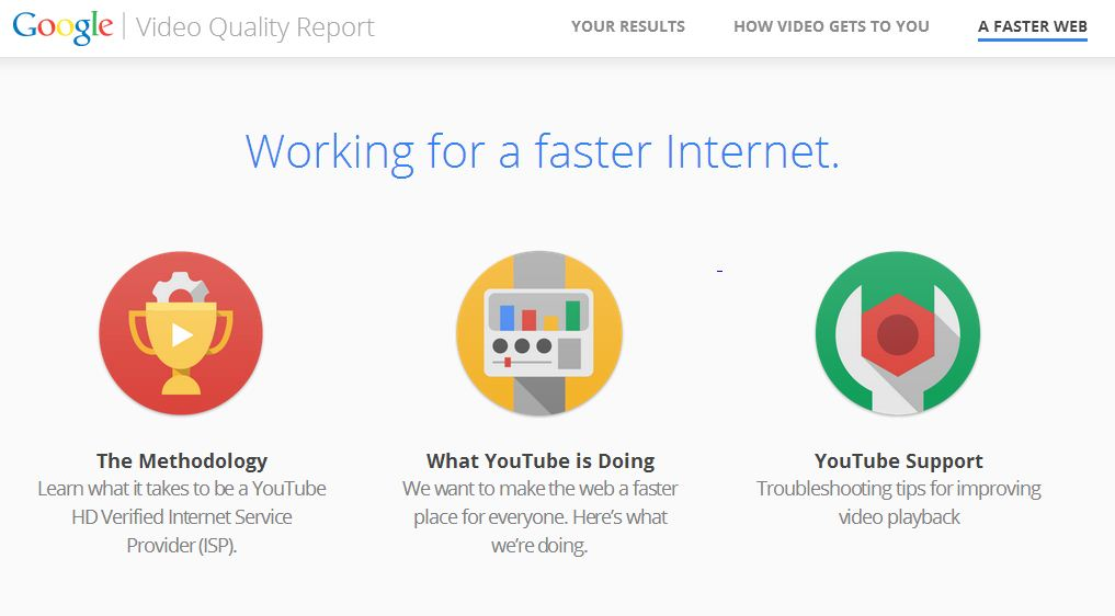 google youtube and the internet video