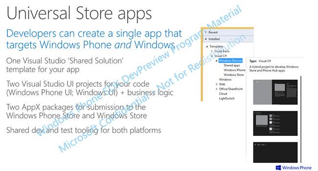 Microsoft намерена создать универсальный магазин приложений для платформ Windows и Windows Phone