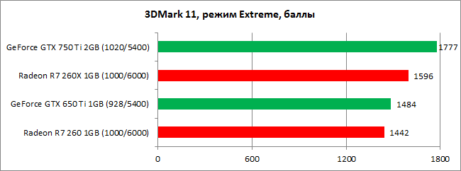 GeForce_GTX_750_Ti_diags1