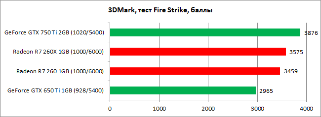 GeForce_GTX_750_Ti_diags2