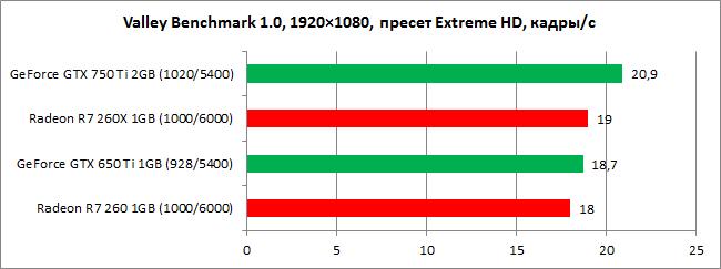 GeForce_GTX_750_Ti_diags4