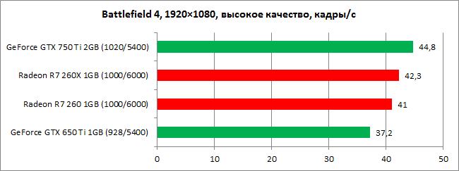 GeForce_GTX_750_Ti_diags6