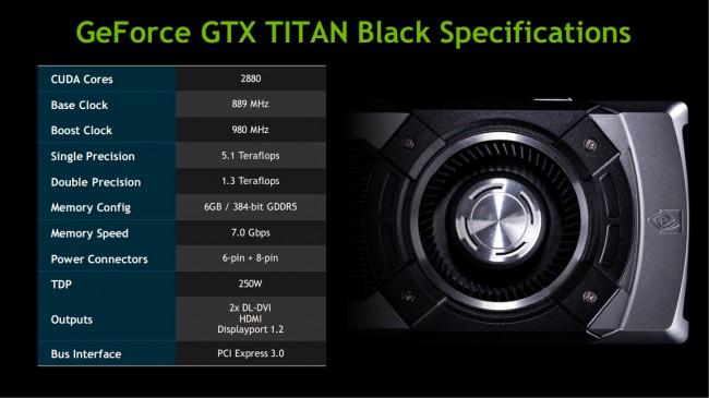 GeForce_GTX_Titian_Black_spec