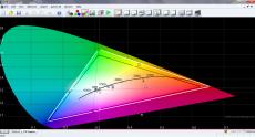 HUAWEI Ascend P6 ST_100%_Color
