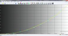 HUAWEI Ascend P6 ST_100%_Luminance