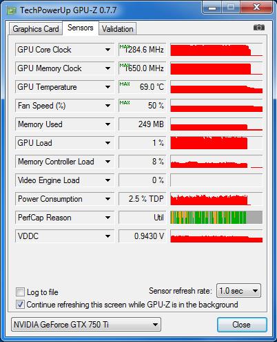 NVIDIA_GeForce_GTX_750_GPU-Z_overclock_heat