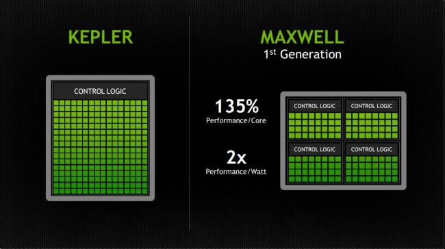 NVIDIA_Kepler_vs_Maxwell