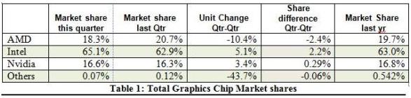 PC_grapgics_table
