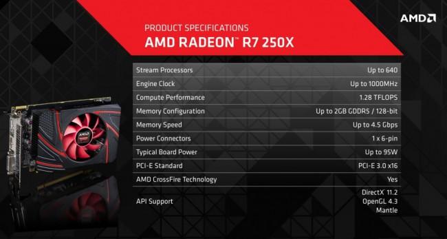 Radeon_R7_250X_spec