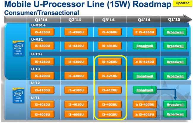 intel-14nm-broadwell-roadmap1