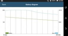 HTC One (M8) Screenshots 26
