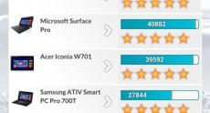 HTC One (M8) Screenshots 28