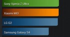 HTC One (M8) Screenshots 49