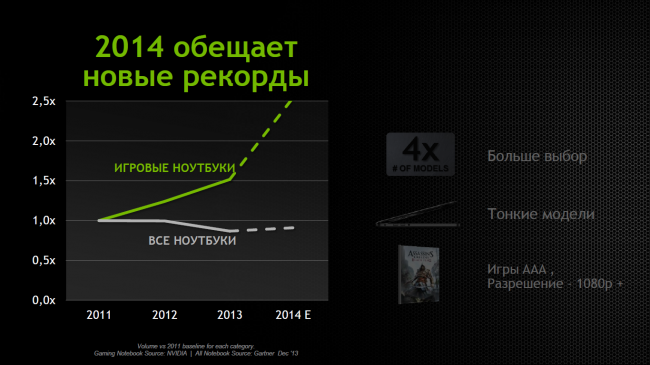 NVIDIA_GeForce800M (2)