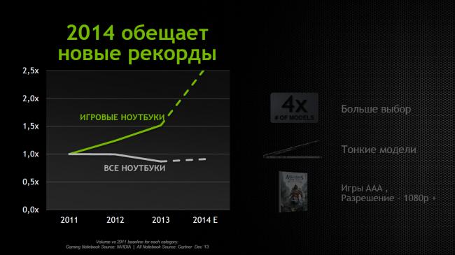 NVIDIA_GeForce800M (2)