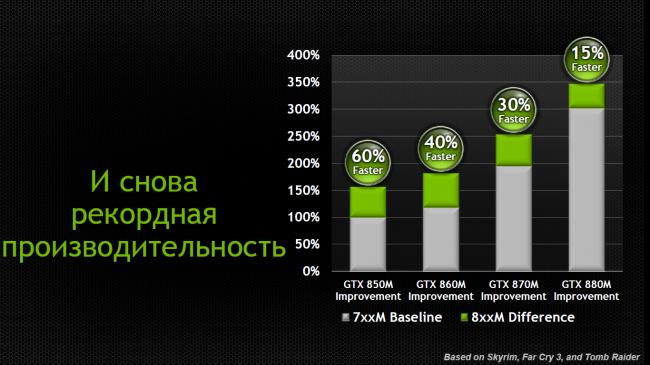 NVIDIA_GeForce800M (3)