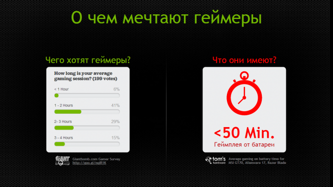NVIDIA_GeForce800M (4)