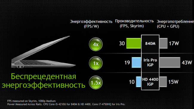 NVIDIA_GeForce800M (7)
