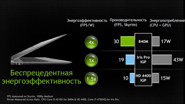 NVIDIA_GeForce800M (7)