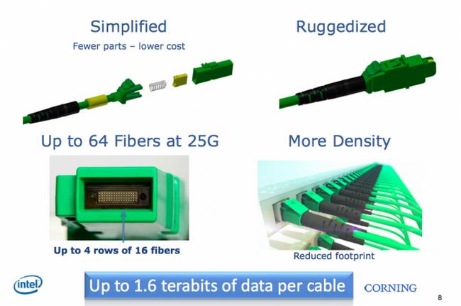 intel-corning-fiber