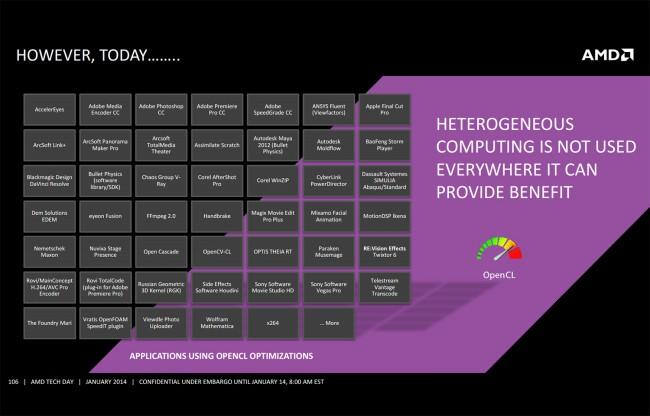 AMD_Kaveri_OpenCL_progs