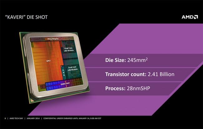AMD_Kavery_Die