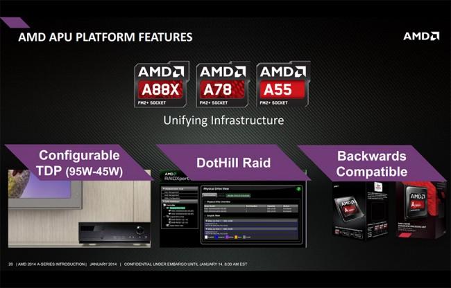AMD_Kavery_Platform