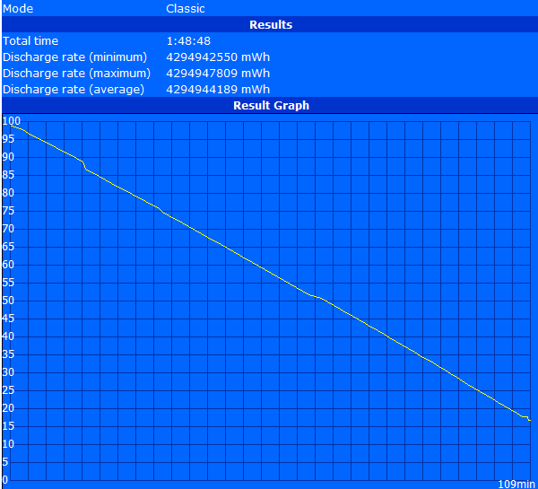 Обзор ультрабука ASUS Zenbook Infinity (UX302LA)