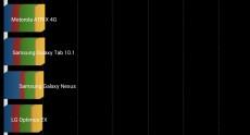 ASUS_MeMO_Pad7_ME176_bench (8)