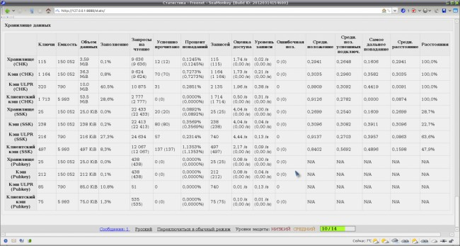 Online-invisible_Freenet (1)