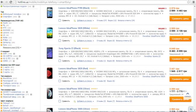 Рейтинг популярности на Hotline.ua среди телефонов и смартфонов