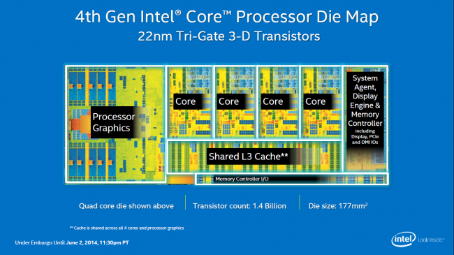 Intel_Core_Devil's_Canyon (3)