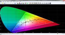 LG G3 100% Colors
