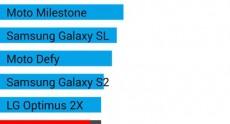 LG G3 Screenshots 162
