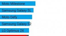 LG G3 Screenshots 164