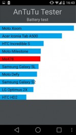Android L 58