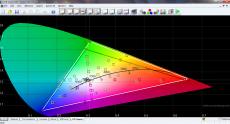 LG G3 s 100% Colors